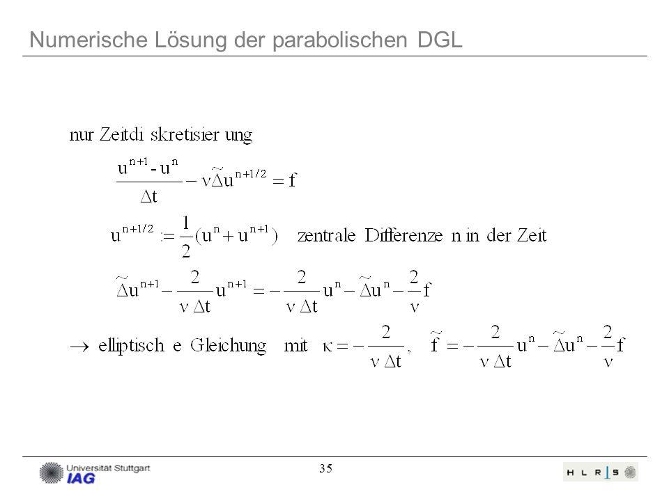 35 Numerische Lösung der parabolischen DGL