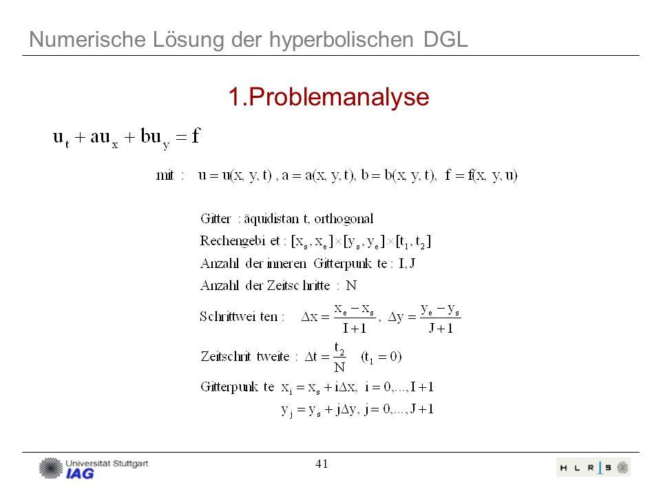 41 Numerische Lösung der hyperbolischen DGL 1.Problemanalyse