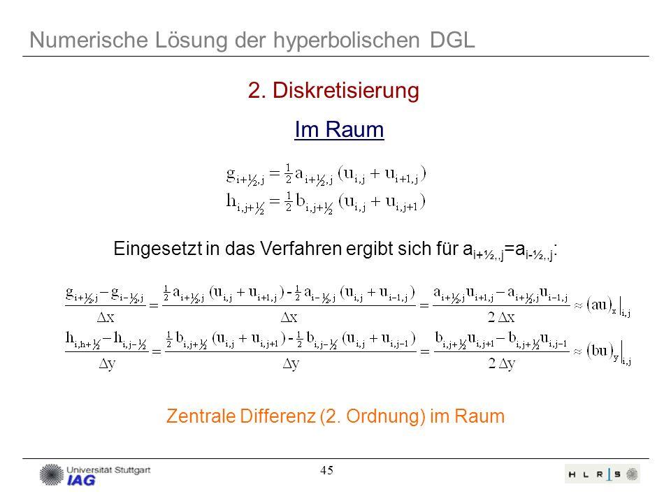 45 Numerische Lösung der hyperbolischen DGL 2. Diskretisierung Eingesetzt in das Verfahren ergibt sich für a i+½,,j =a i-½,,j : Zentrale Differenz (2.