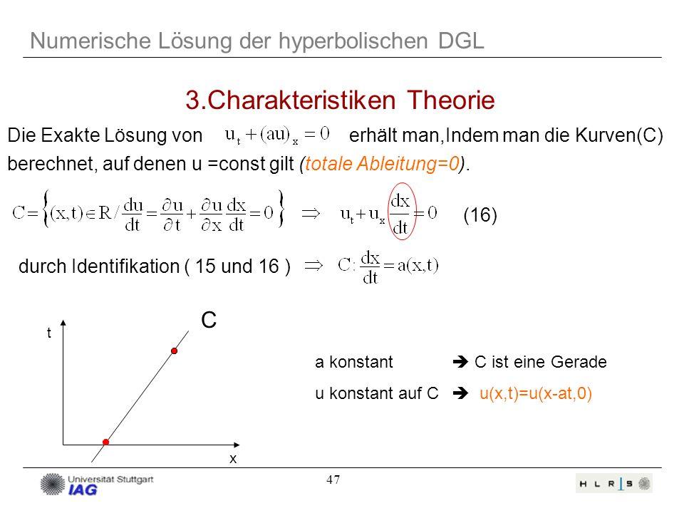 47 Numerische Lösung der hyperbolischen DGL 3.Charakteristiken Theorie Die Exakte Lösung vonerhält man,Indem man die Kurven(C) berechnet, auf denen u