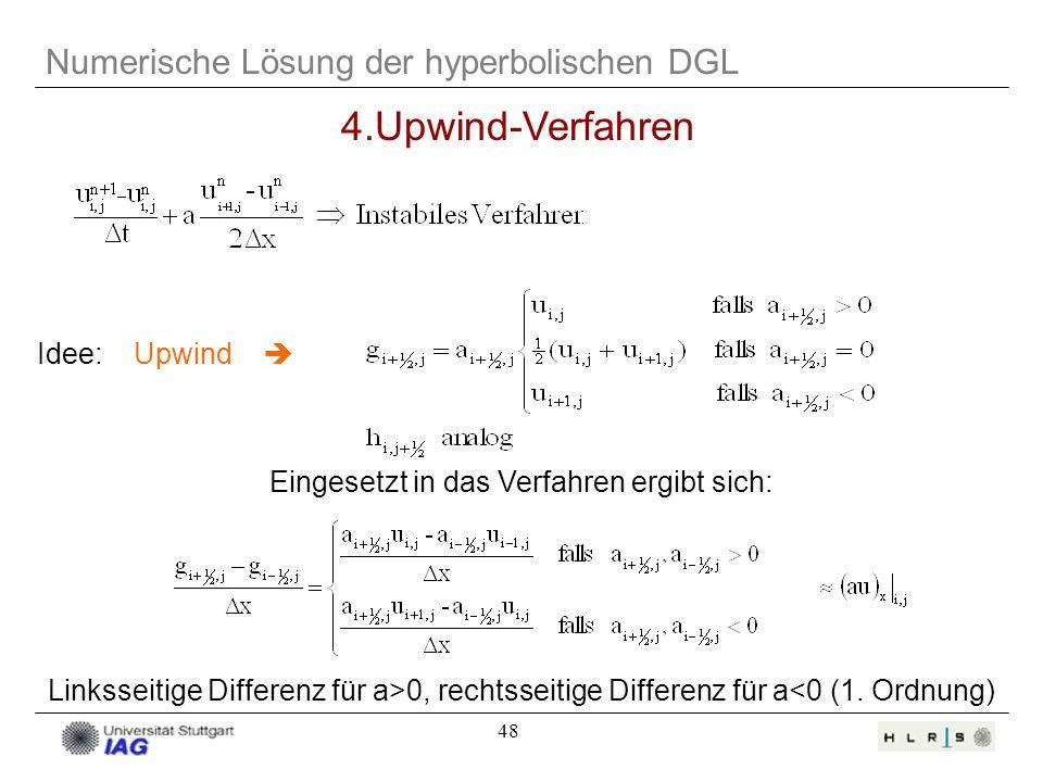 48 Numerische Lösung der hyperbolischen DGL 4.Upwind-Verfahren Eingesetzt in das Verfahren ergibt sich: Linksseitige Differenz für a>0, rechtsseitige
