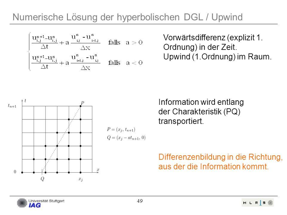 49 Numerische Lösung der hyperbolischen DGL / Upwind Differenzenbildung in die Richtung, aus der die Information kommt. Information wird entlang der C