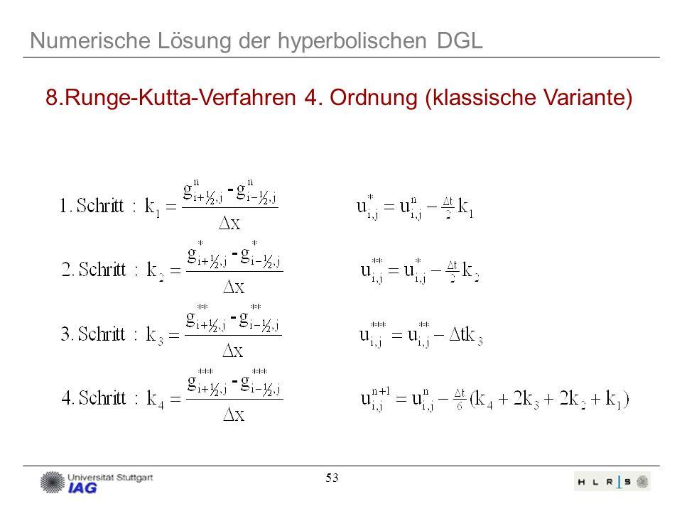 53 Numerische Lösung der hyperbolischen DGL 8.Runge-Kutta-Verfahren 4. Ordnung (klassische Variante)