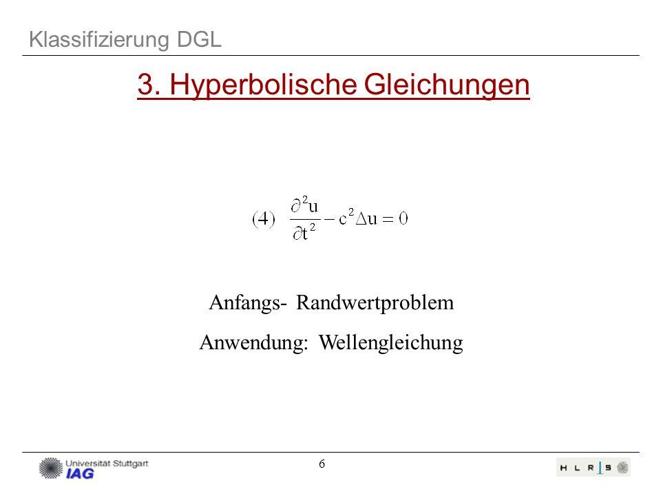 6 Klassifizierung DGL 3. Hyperbolische Gleichungen Anfangs- Randwertproblem Anwendung: Wellengleichung