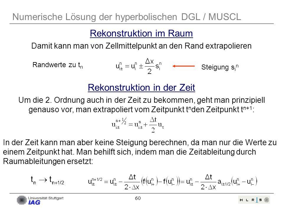 60 Numerische Lösung der hyperbolischen DGL / MUSCL Rekonstruktion im Raum Steigung s i n Randwerte zu t n Rekonstruktion in der Zeit Um die 2. Ordnun