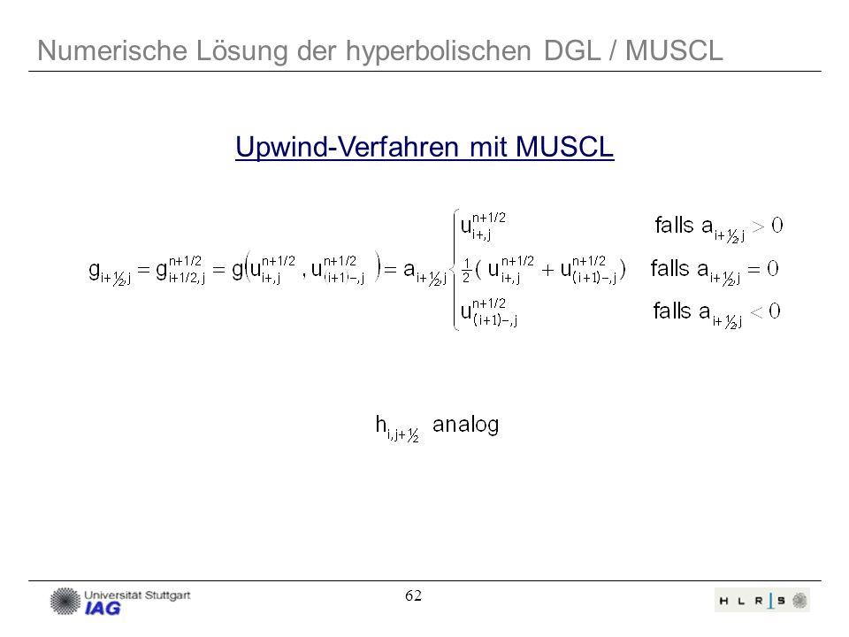 62 Numerische Lösung der hyperbolischen DGL / MUSCL Upwind-Verfahren mit MUSCL