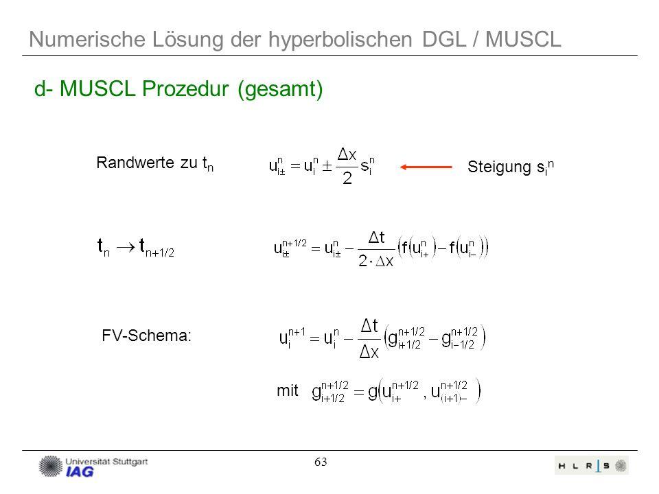 63 Numerische Lösung der hyperbolischen DGL / MUSCL d- MUSCL Prozedur (gesamt) Steigung s i n Randwerte zu t n FV-Schema: mit