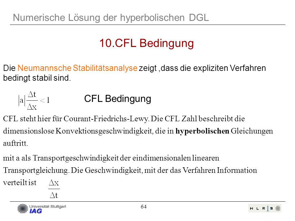 64 10.CFL Bedingung Numerische Lösung der hyperbolischen DGL Die Neumannsche Stabilitätsanalyse zeigt,dass die expliziten Verfahren bedingt stabil sin