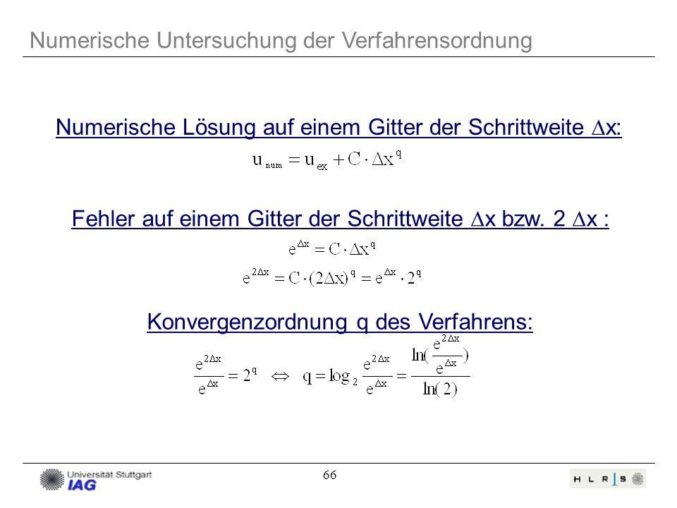 66 Numerische Lösung auf einem Gitter der Schrittweite x: Fehler auf einem Gitter der Schrittweite x bzw. 2 x : Konvergenzordnung q des Verfahrens: Nu