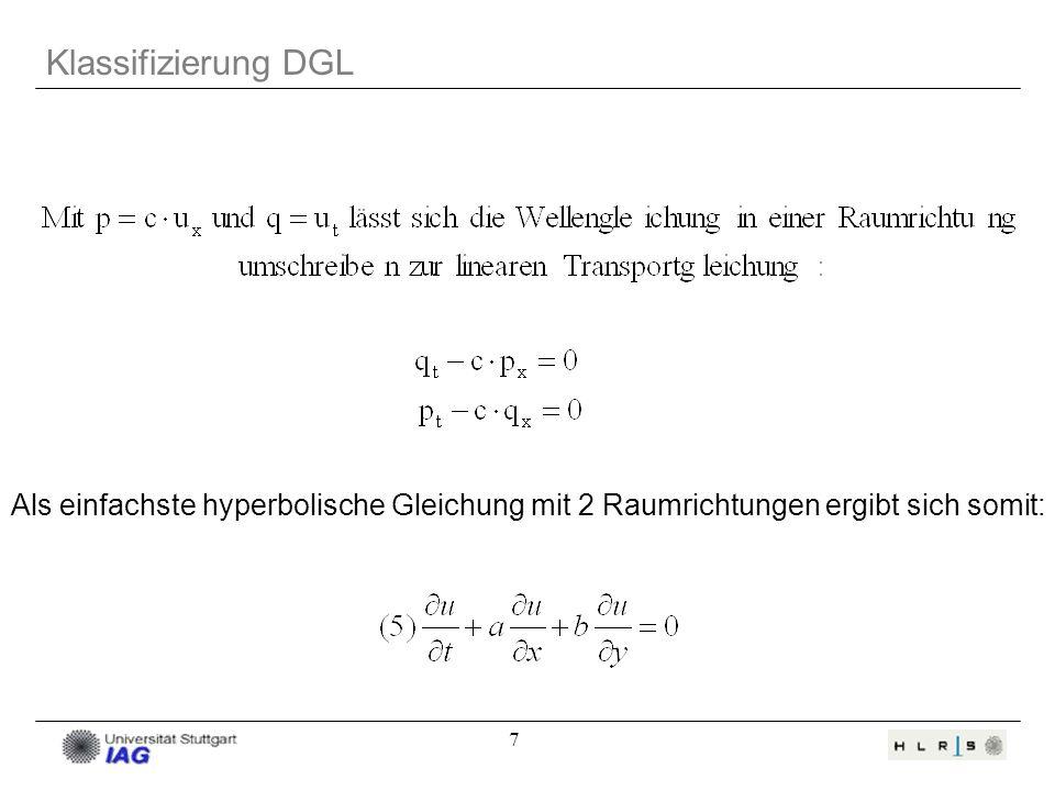 7 Als einfachste hyperbolische Gleichung mit 2 Raumrichtungen ergibt sich somit: Klassifizierung DGL