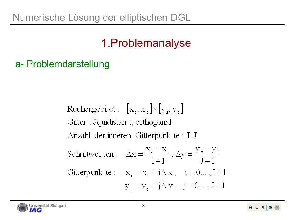 8 Numerische Lösung der elliptischen DGL 1.Problemanalyse a- Problemdarstellung