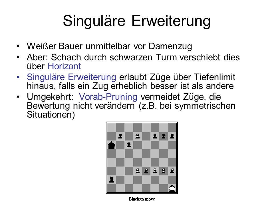 Singuläre Erweiterung Weißer Bauer unmittelbar vor Damenzug Aber: Schach durch schwarzen Turm verschiebt dies über Horizont Singuläre Erweiterung erla