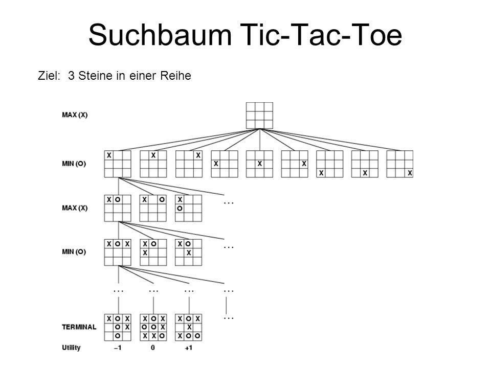 Suchbaum Tic-Tac-Toe Ziel: 3 Steine in einer Reihe