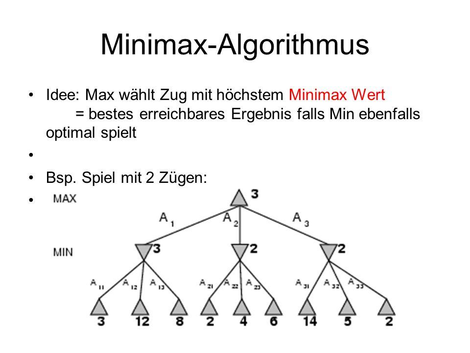 Minimax-Algorithmus Idee: Max wählt Zug mit höchstem Minimax Wert = bestes erreichbares Ergebnis falls Min ebenfalls optimal spielt Bsp. Spiel mit 2 Z