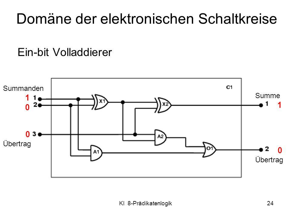 KI 8-Prädikatenlogik24 Domäne der elektronischen Schaltkreise Ein-bit Volladdierer Summanden 1 0 Übertrag Summe 1 0 Übertrag