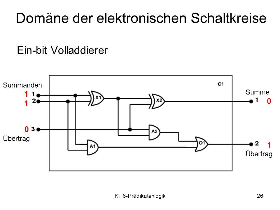 KI 8-Prädikatenlogik26 Domäne der elektronischen Schaltkreise Ein-bit Volladdierer Summanden 1 0 Übertrag Summe 0 1 Übertrag