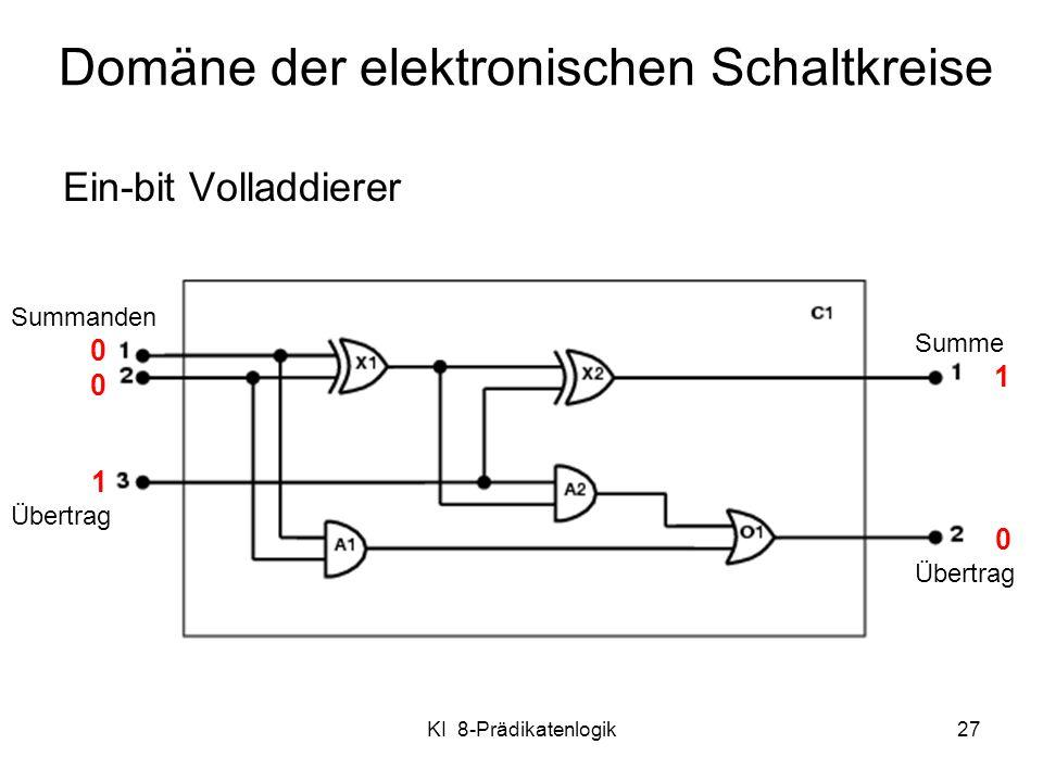 KI 8-Prädikatenlogik27 Domäne der elektronischen Schaltkreise Ein-bit Volladdierer Summanden 0 1 Übertrag Summe 1 0 Übertrag
