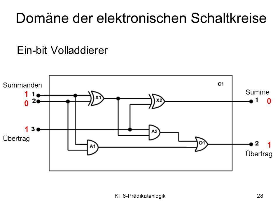 KI 8-Prädikatenlogik28 Domäne der elektronischen Schaltkreise Ein-bit Volladdierer Summanden 1 0 1 Übertrag Summe 0 1 Übertrag