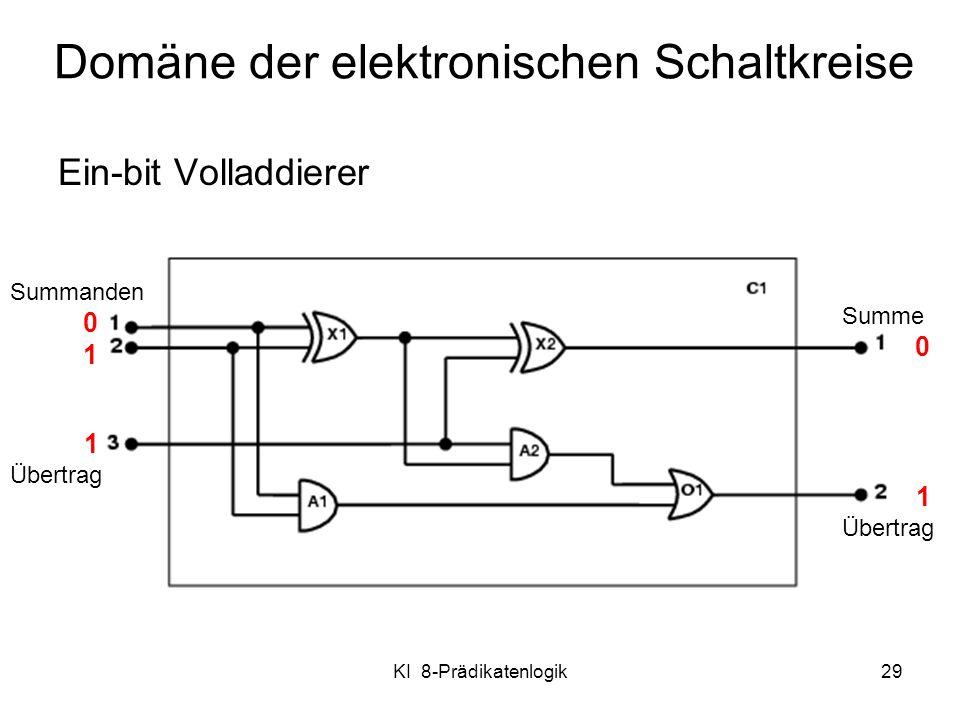 KI 8-Prädikatenlogik29 Domäne der elektronischen Schaltkreise Ein-bit Volladdierer Summanden 0 1 Übertrag Summe 0 1 Übertrag