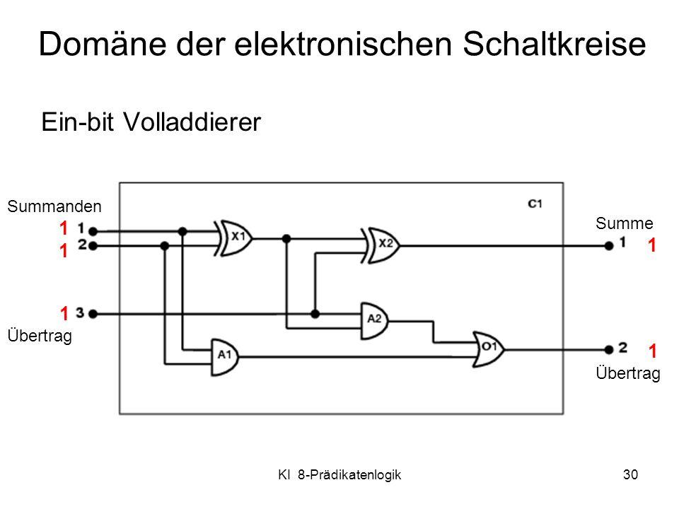 KI 8-Prädikatenlogik30 Domäne der elektronischen Schaltkreise Ein-bit Volladdierer Summanden 1 Übertrag Summe 1 1 Übertrag