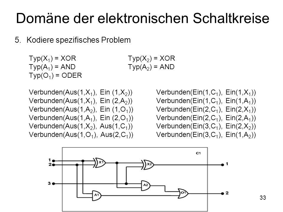 KI 8-Prädikatenlogik33 5.Kodiere spezifisches Problem Typ(X 1 ) = XOR Typ(X 2 ) = XOR Typ(A 1 ) = ANDTyp(A 2 ) = AND Typ(O 1 ) = ODER Verbunden(Aus(1,