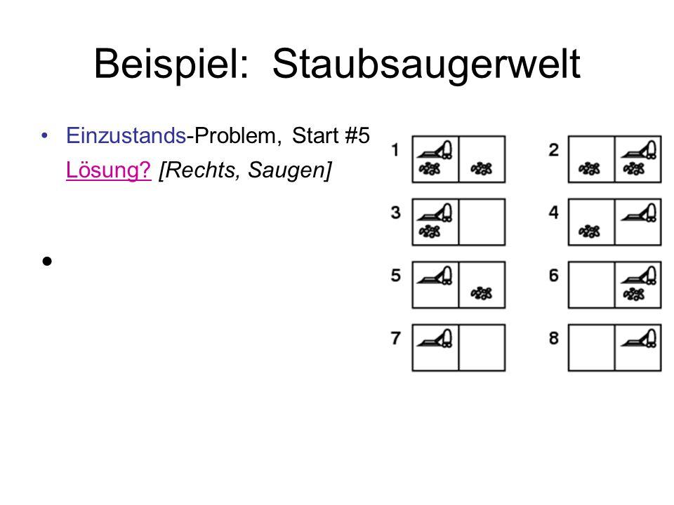 Beispiel: Staubsaugerwelt Einzustands-Problem, Start #5 Lösung? [Rechts, Saugen]