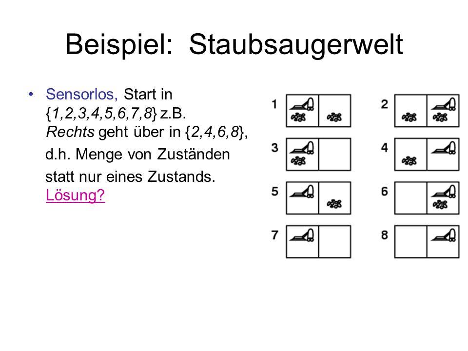 Beispiel: Staubsaugerwelt Sensorlos, Start in {1,2,3,4,5,6,7,8} z.B. Rechts geht über in {2,4,6,8}, d.h. Menge von Zuständen statt nur eines Zustands.