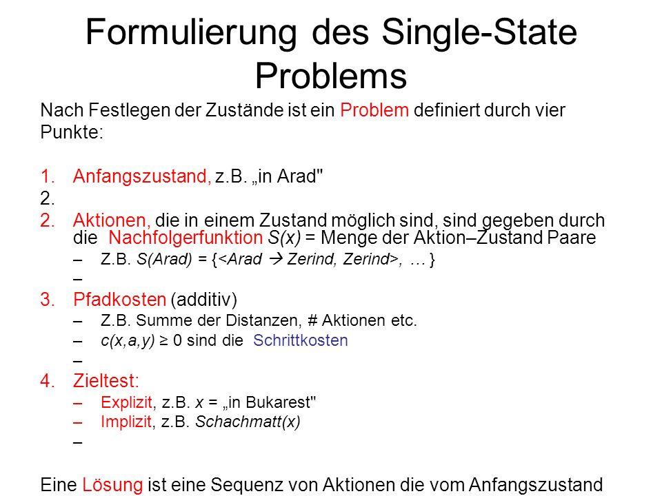 Formulierung des Single-State Problems Nach Festlegen der Zustände ist ein Problem definiert durch vier Punkte: 1.Anfangszustand, z.B. in Arad