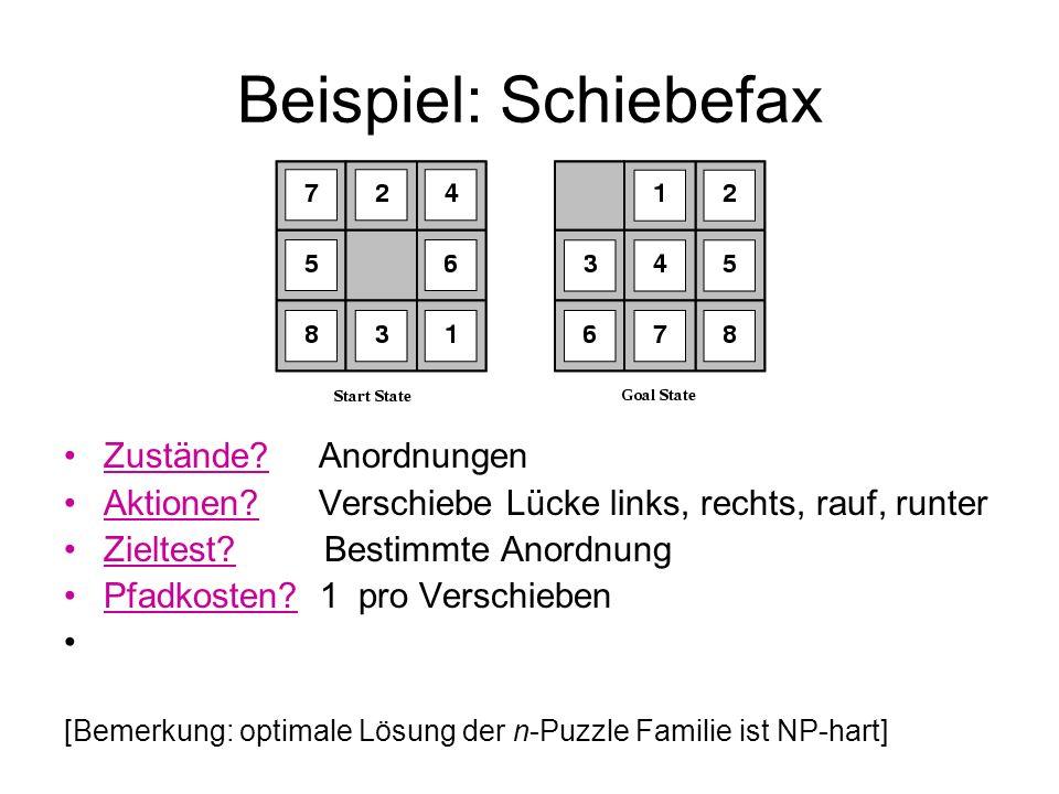 Beispiel: Schiebefax Zustände? Anordnungen Aktionen? Verschiebe Lücke links, rechts, rauf, runter Zieltest? Bestimmte Anordnung Pfadkosten? 1 pro Vers