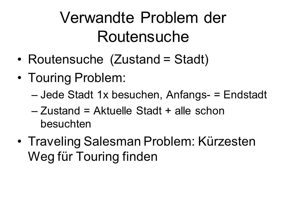 Verwandte Problem der Routensuche Routensuche (Zustand = Stadt) Touring Problem: –Jede Stadt 1x besuchen, Anfangs- = Endstadt –Zustand = Aktuelle Stad