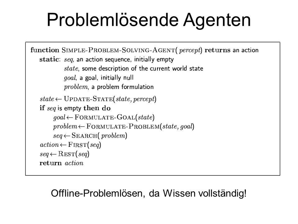 Problemlösende Agenten Offline-Problemlösen, da Wissen vollständig!