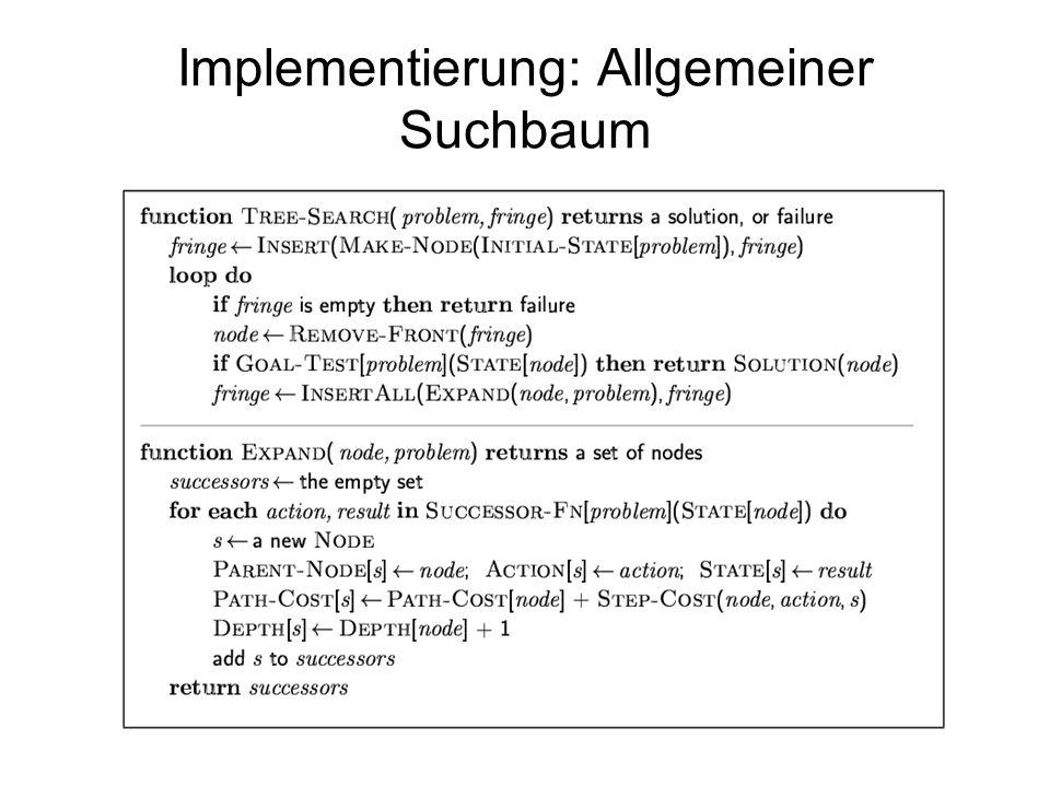 Implementierung: Allgemeiner Suchbaum