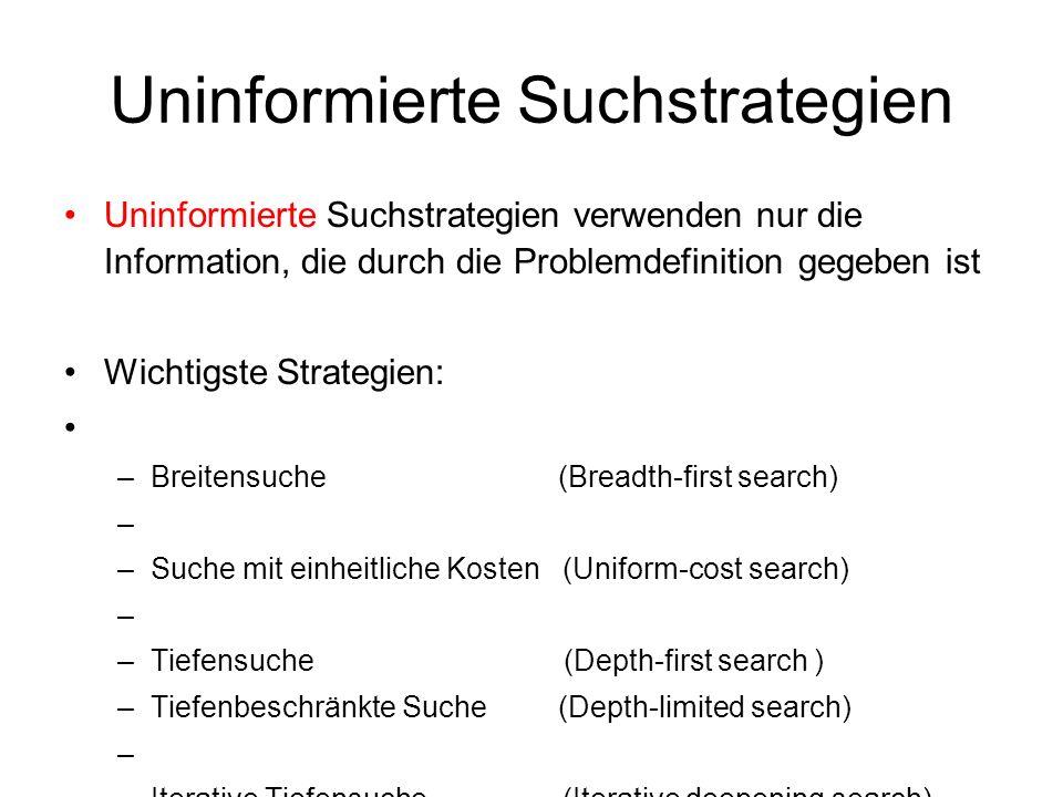 Uninformierte Suchstrategien Uninformierte Suchstrategien verwenden nur die Information, die durch die Problemdefinition gegeben ist Wichtigste Strate