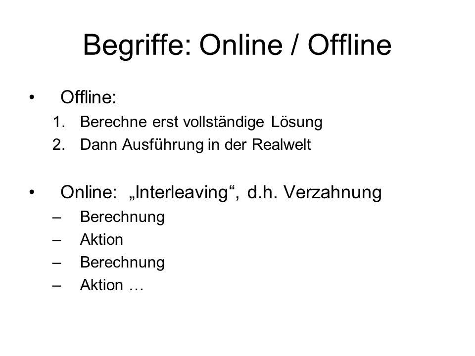 Begriffe: Online / Offline Offline: 1.Berechne erst vollständige Lösung 2.Dann Ausführung in der Realwelt Online: Interleaving, d.h. Verzahnung –Berec