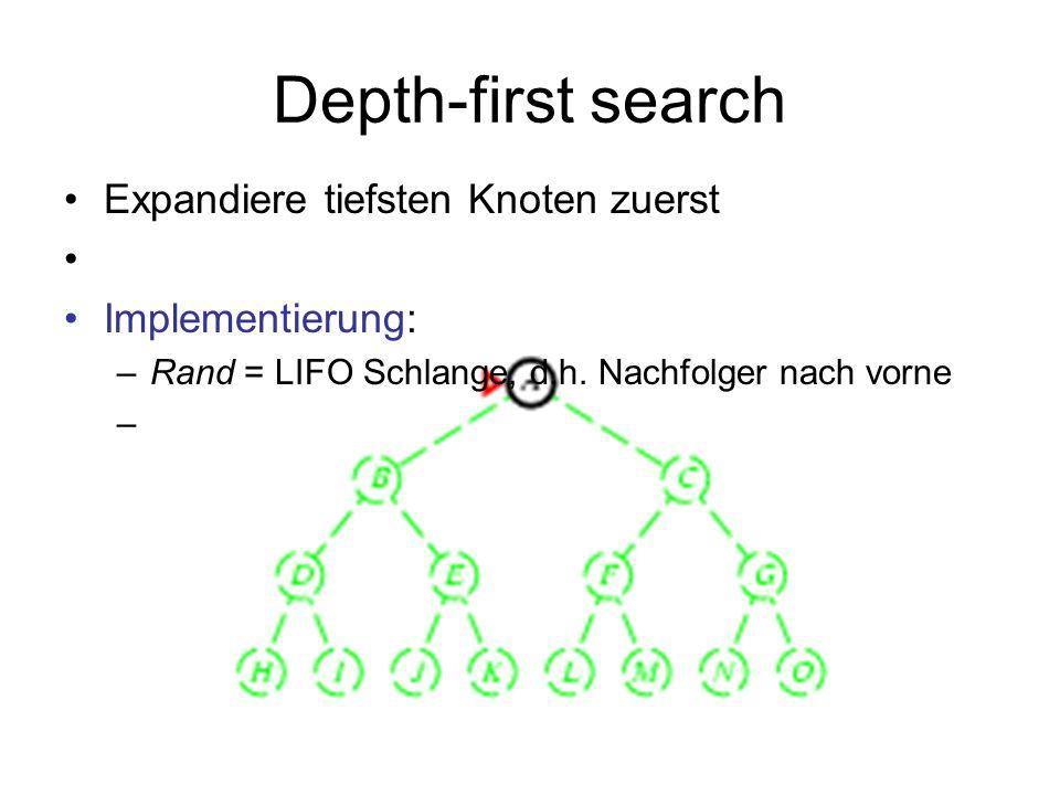 Depth-first search Expandiere tiefsten Knoten zuerst Implementierung: –Rand = LIFO Schlange, d.h. Nachfolger nach vorne