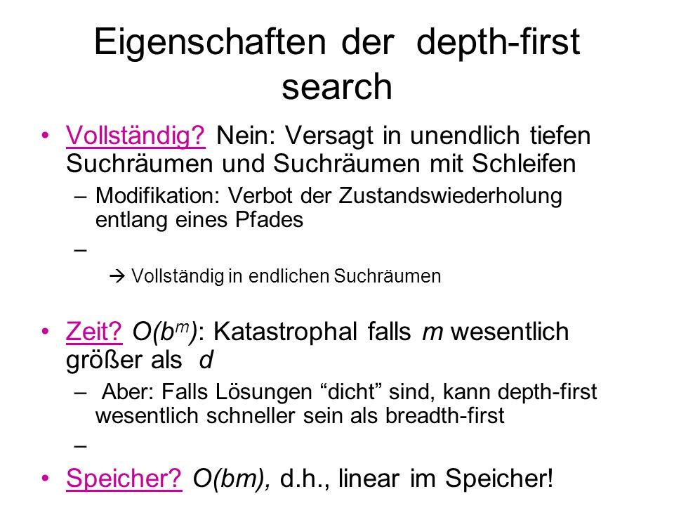 Eigenschaften der depth-first search Vollständig? Nein: Versagt in unendlich tiefen Suchräumen und Suchräumen mit Schleifen –Modifikation: Verbot der