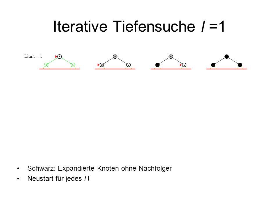 Iterative Tiefensuche l =1 Schwarz: Expandierte Knoten ohne Nachfolger Neustart für jedes l !