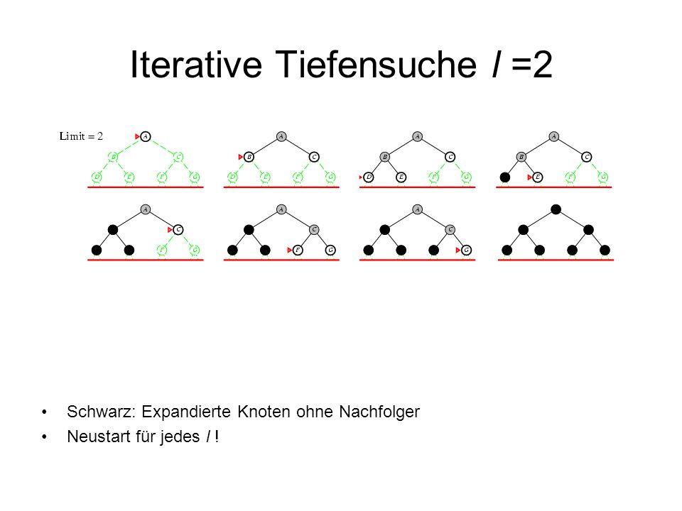 Iterative Tiefensuche l =2 Schwarz: Expandierte Knoten ohne Nachfolger Neustart für jedes l !