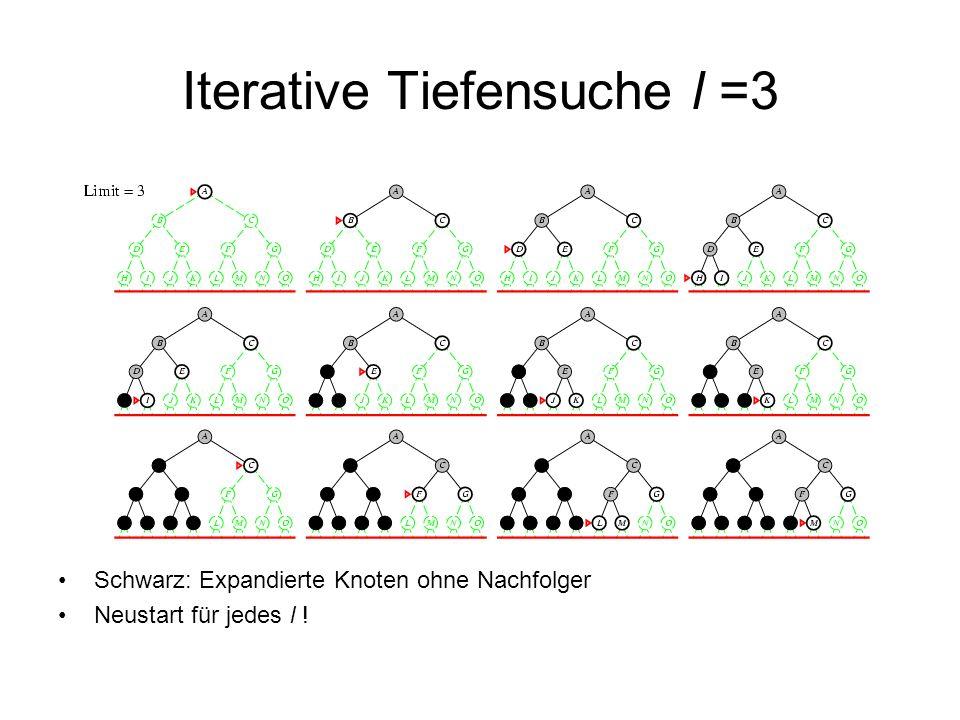 Iterative Tiefensuche l =3 Schwarz: Expandierte Knoten ohne Nachfolger Neustart für jedes l !