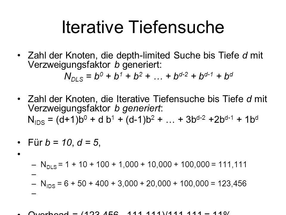 Iterative Tiefensuche Zahl der Knoten, die depth-limited Suche bis Tiefe d mit Verzweigungsfaktor b generiert: N DLS = b 0 + b 1 + b 2 + … + b d-2 + b