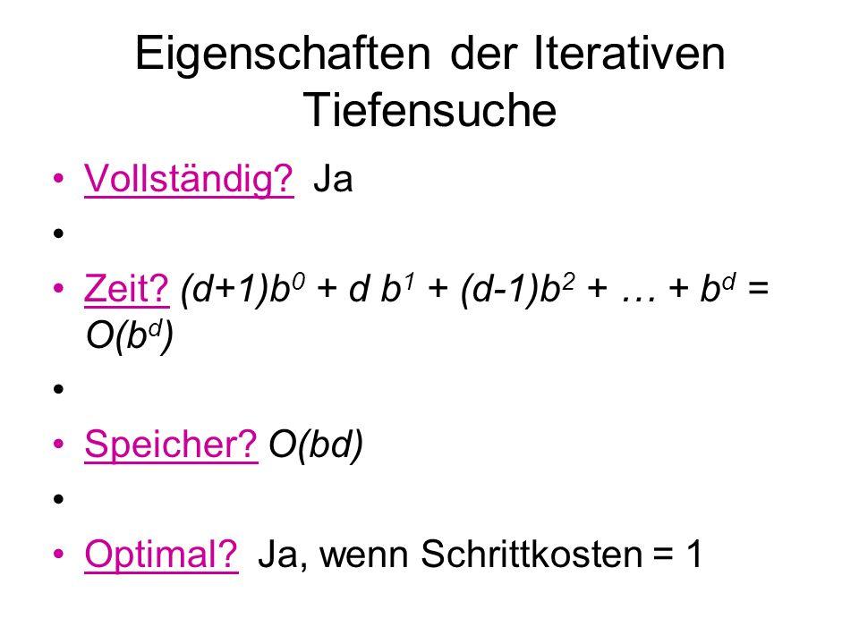 Eigenschaften der Iterativen Tiefensuche Vollständig? Ja Zeit? (d+1)b 0 + d b 1 + (d-1)b 2 + … + b d = O(b d ) Speicher? O(bd) Optimal? Ja, wenn Schri