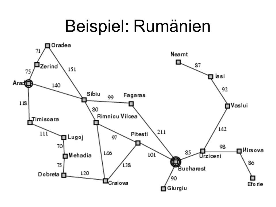 Beispiel: Rumänien
