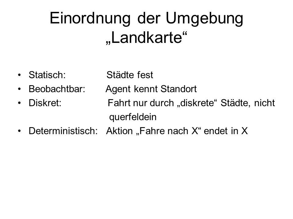 Depth-first search Expandiere tiefsten Knoten zuerst Implementierung: –Rand = LIFO Schlange, d.h.