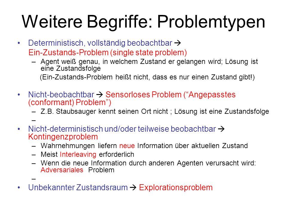 Weitere Begriffe: Problemtypen Deterministisch, vollständig beobachtbar Ein-Zustands-Problem (single state problem) –Agent weiß genau, in welchem Zust