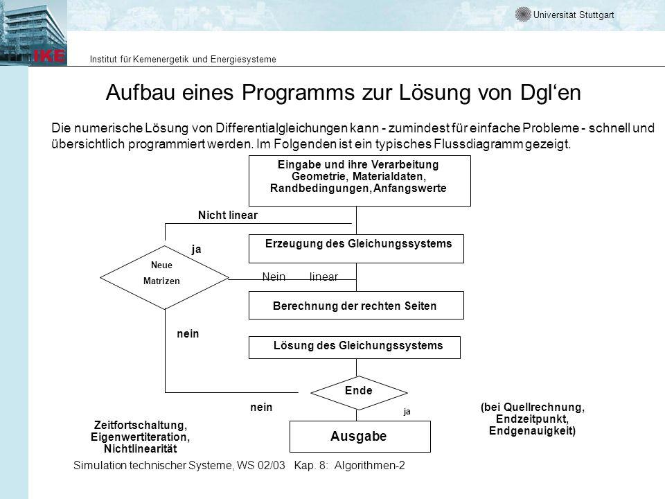 Universität Stuttgart Institut für Kernenergetik und Energiesysteme Simulation technischer Systeme, WS 02/03Kap.