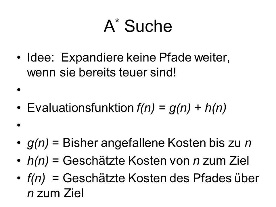 A * Suche Idee: Expandiere keine Pfade weiter, wenn sie bereits teuer sind! Evaluationsfunktion f(n) = g(n) + h(n) g(n) = Bisher angefallene Kosten bi