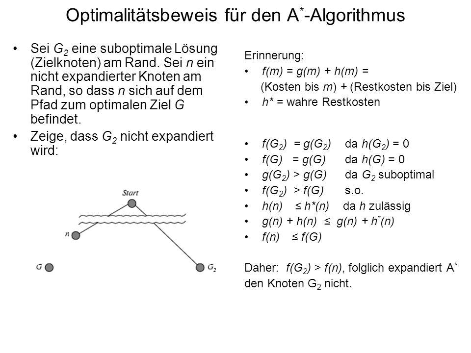 Optimalitätsbeweis für den A * -Algorithmus Sei G 2 eine suboptimale Lösung (Zielknoten) am Rand. Sei n ein nicht expandierter Knoten am Rand, so dass