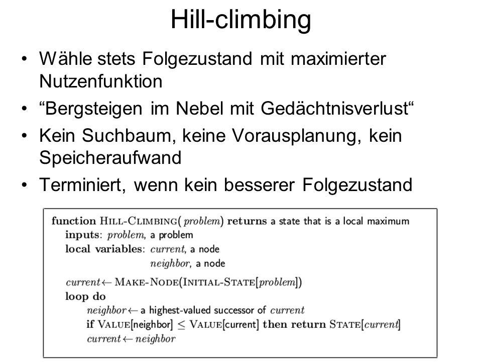Hill-climbing Wähle stets Folgezustand mit maximierter Nutzenfunktion Bergsteigen im Nebel mit Gedächtnisverlust Kein Suchbaum, keine Vorausplanung, k