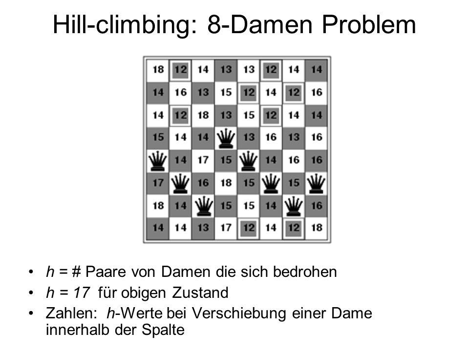Hill-climbing: 8-Damen Problem h = # Paare von Damen die sich bedrohen h = 17 für obigen Zustand Zahlen: h-Werte bei Verschiebung einer Dame innerhalb