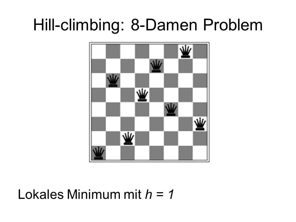 Hill-climbing: 8-Damen Problem Lokales Minimum mit h = 1